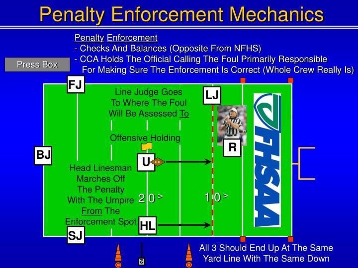 Penalty Enforcement Mechanics