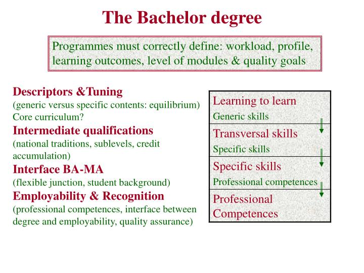 The Bachelor degree