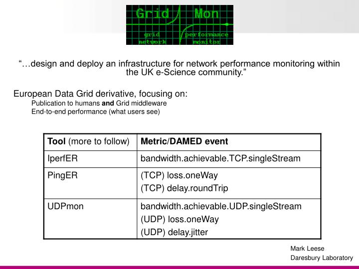 """""""…design and deploy an infrastructure for network performance monitoring within the UK e-Science..."""