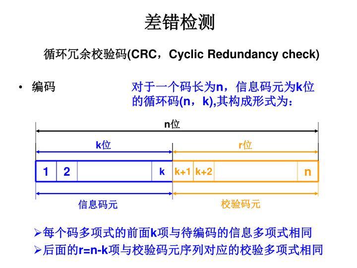 Crc cyclic redundancy check1