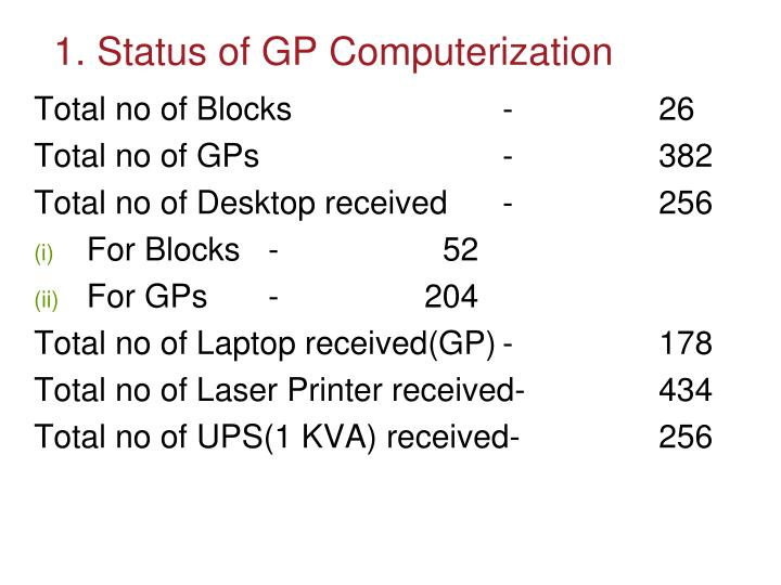 1. Status of GP Computerization