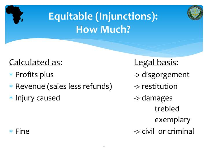 Equitable (Injunctions):