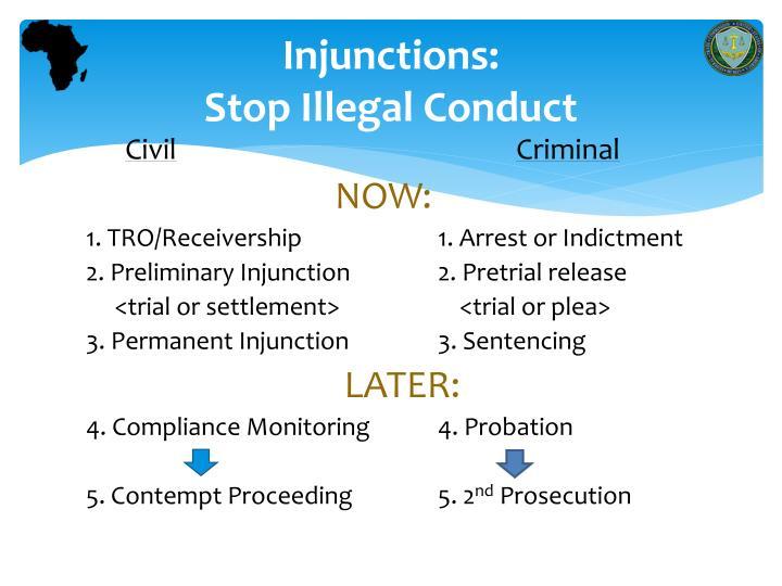 Injunctions: