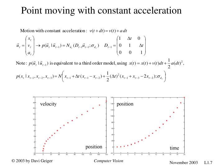 Point moving with constant acceleration