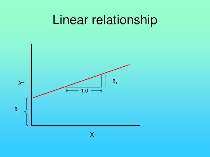 Linear relationship