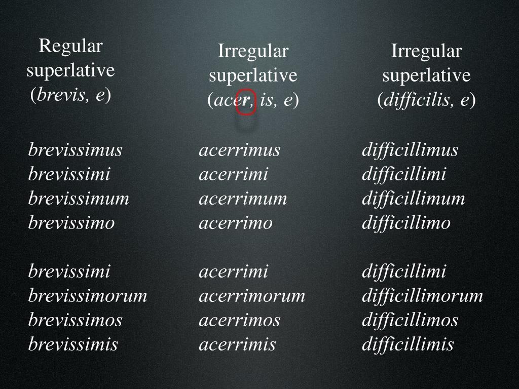 Difficillimum latino dating