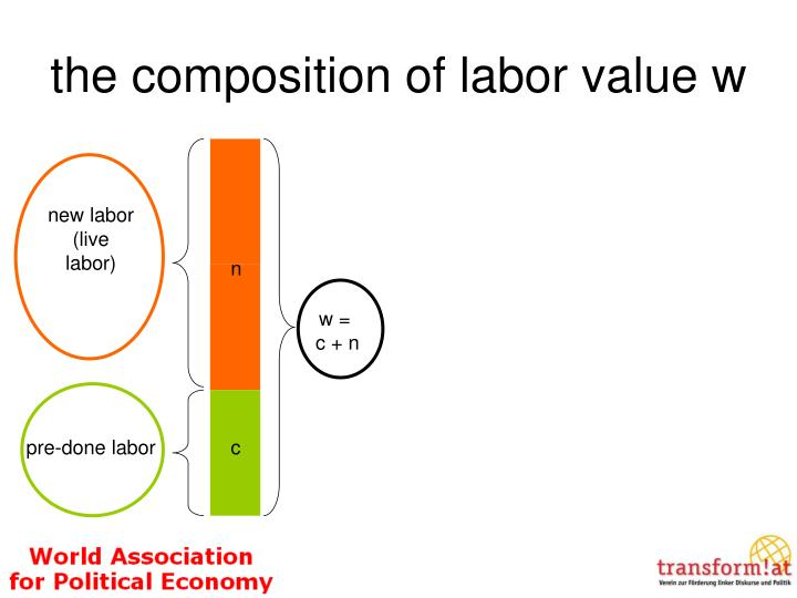 the composition of labor value w
