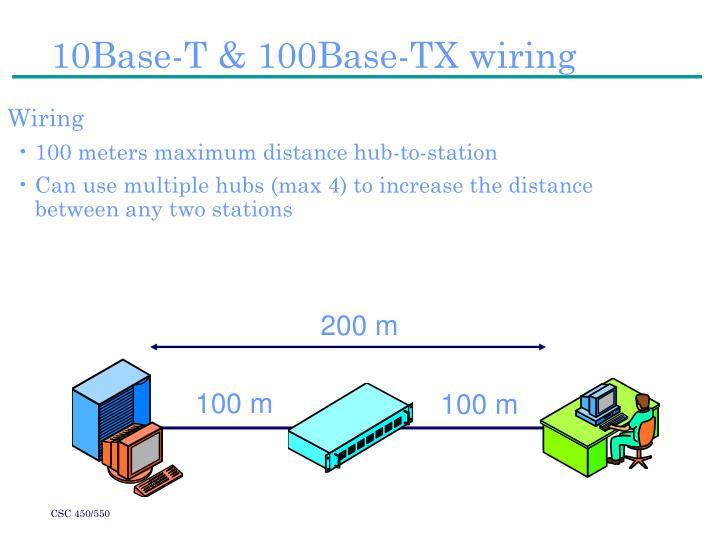 10base-t-100base-tx-wiring-n  Base T Wiring on ieee 802.1q, networking cables, serial communications, ethernet crossover cable, gigabit ethernet, category 5 cable, ethernet physical layer, physical layer, ethernet extender, category 4 cable, fast ethernet, fiber to the x, category 3 cable, vampire tap, category 6 cable, category 1 cable, iso/iec 11801, ethernet flow control, twisted pair,