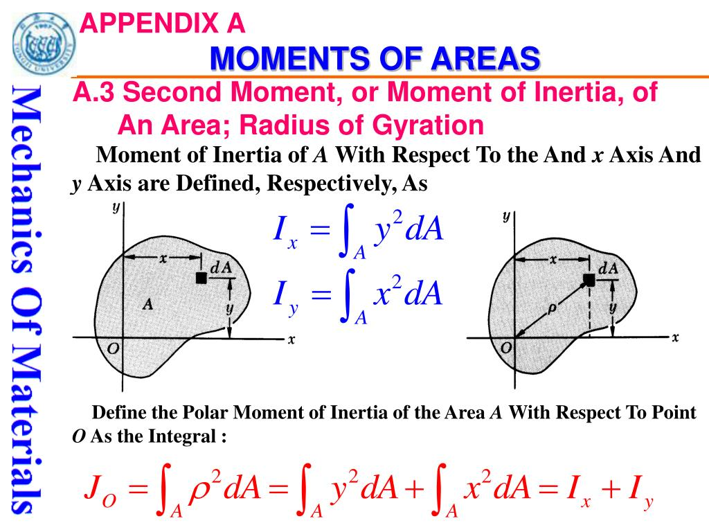 PPT - APPENDIX A MOMENTS OF AREAS PowerPoint Presentation