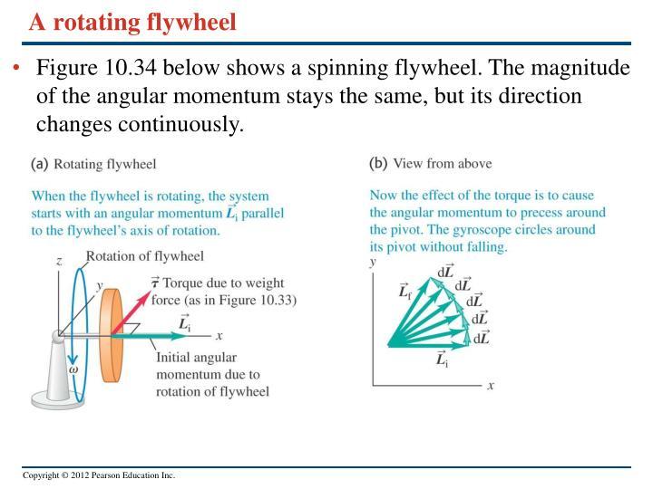 A rotating flywheel