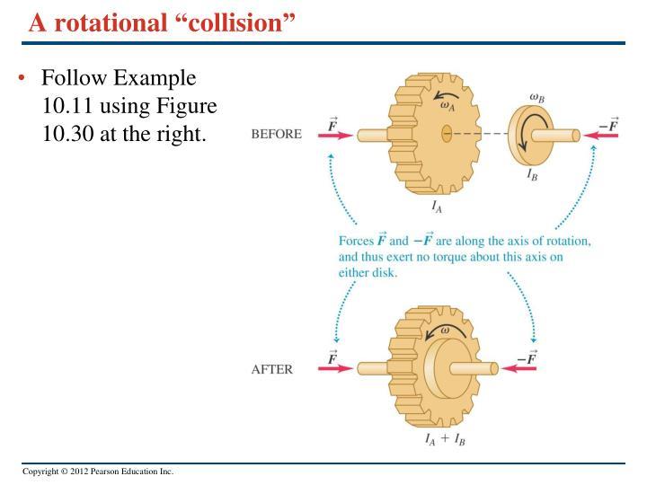 "A rotational ""collision"""