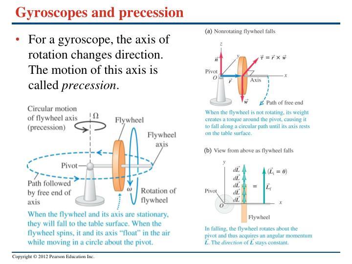 Gyroscopes and precession