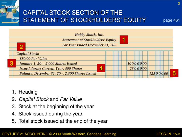 audit of stockholders equity Equity as at 31 december 2014 322 (3 918) (17 255) 90 981 70 130 1 754 71 884 (a) the other transactions relate to the acquisition of a business (see note 2) (b) relates mainly to the adjustment for hyperinflation in venezuela, considered as a hyperinflationary economy.