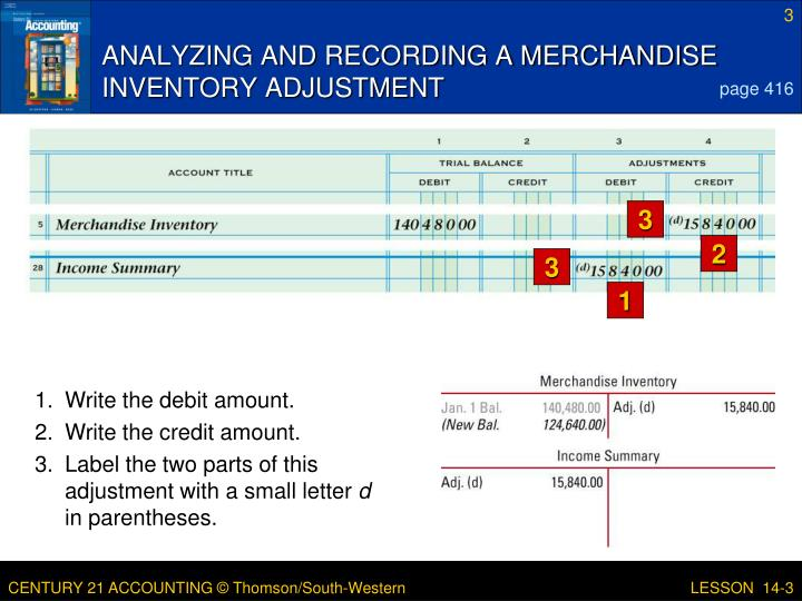 Analyzing and recording a merchandise inventory adjustment