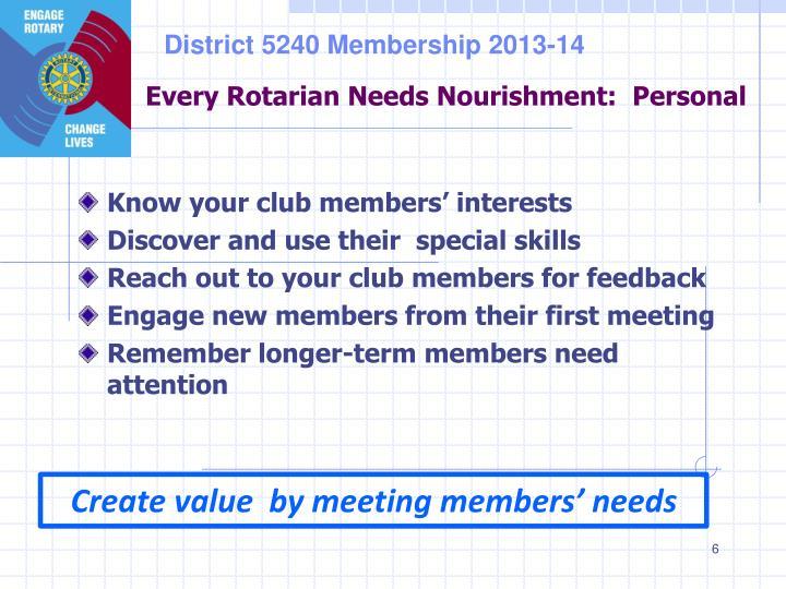 Every Rotarian Needs Nourishment:  Personal