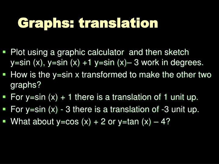 Graphs: translation