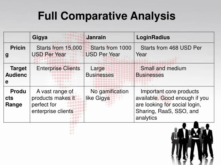 Full Comparative Analysis
