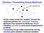 solution forwarding group multicast