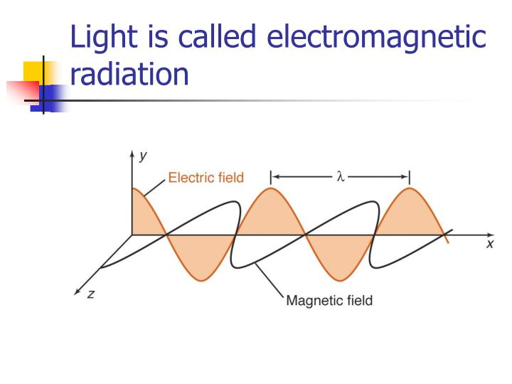Light is called electromagnetic radiation