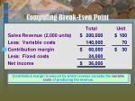 computing break even point