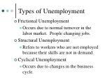 types of unemployment