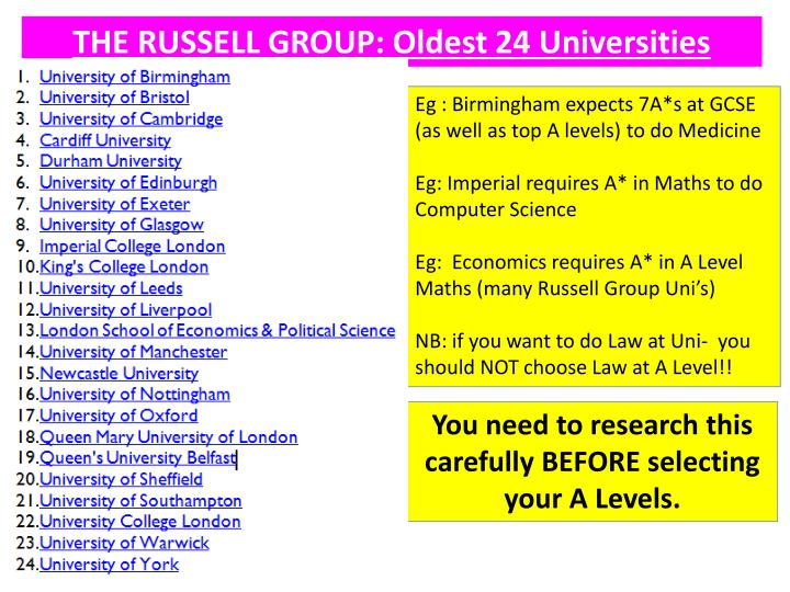 THE RUSSELL GROUP: Oldest 24 Universities