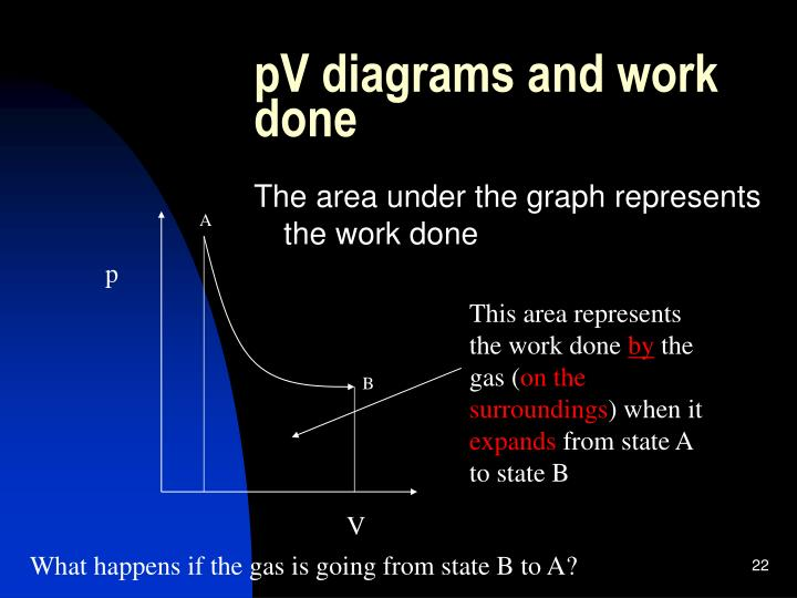 pv diagram explained ppt - thermodynamics powerpoint presentation - id:6306829