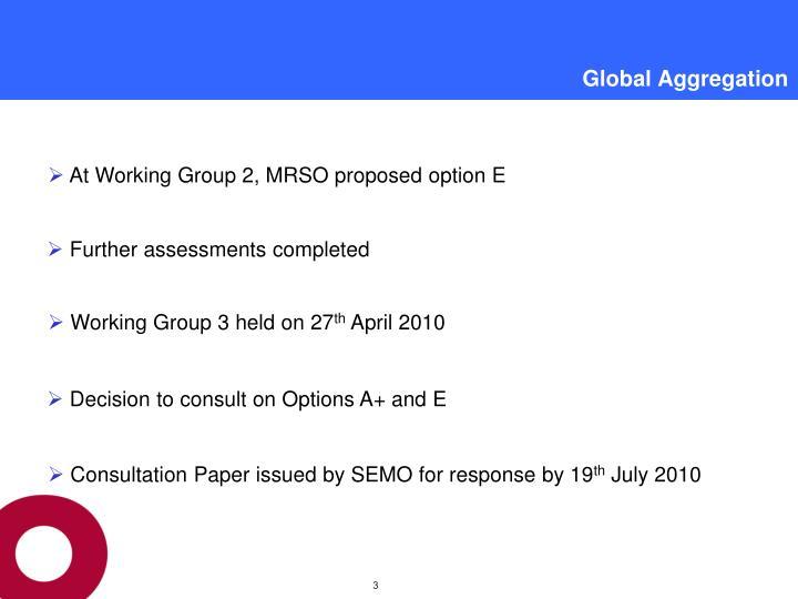 Global aggregation1