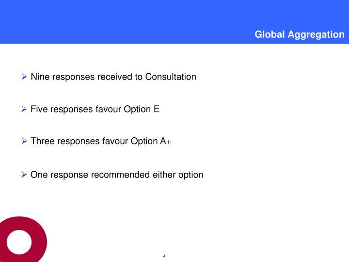Global aggregation2