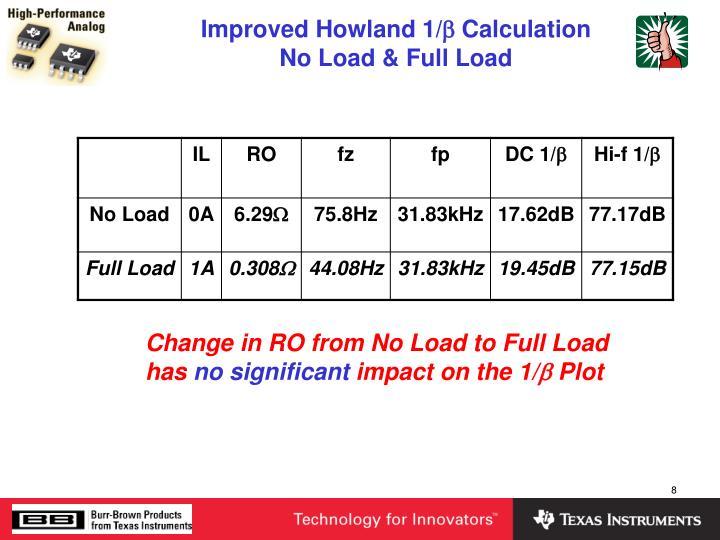 Improved Howland 1/