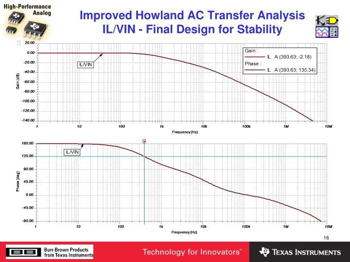Improved Howland AC Transfer Analysis