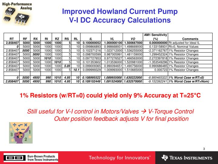 Improved howland current pump v i dc accuracy calculations