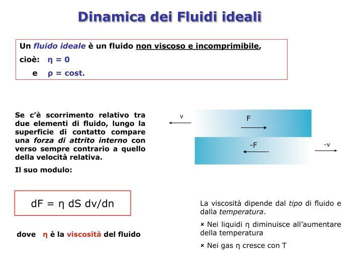 Dinamica dei Fluidi ideali