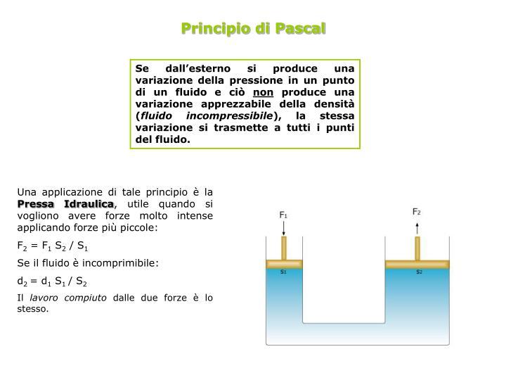 Principio di Pascal