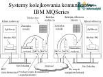 systemy kolejkowania komunikat w ibm mqseries2