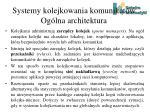 systemy kolejkowania komunikat w og lna architektura1