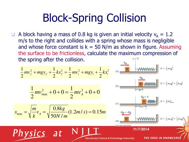 Block-Spring Collision