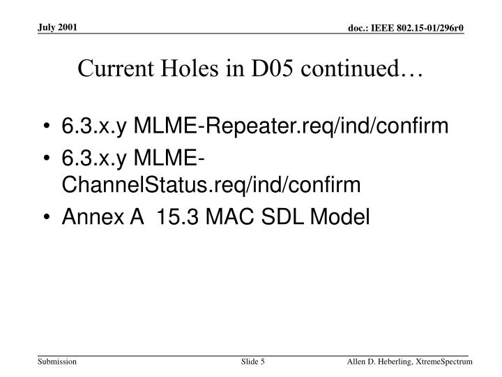 Current Holes in D05 continued…