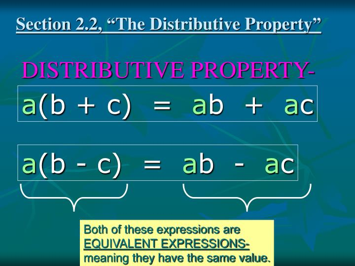 """Section 2.2, """"The Distributive Property"""""""