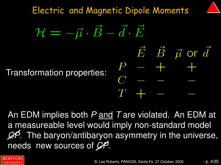 Electric  and Magnetic Dipole Moments