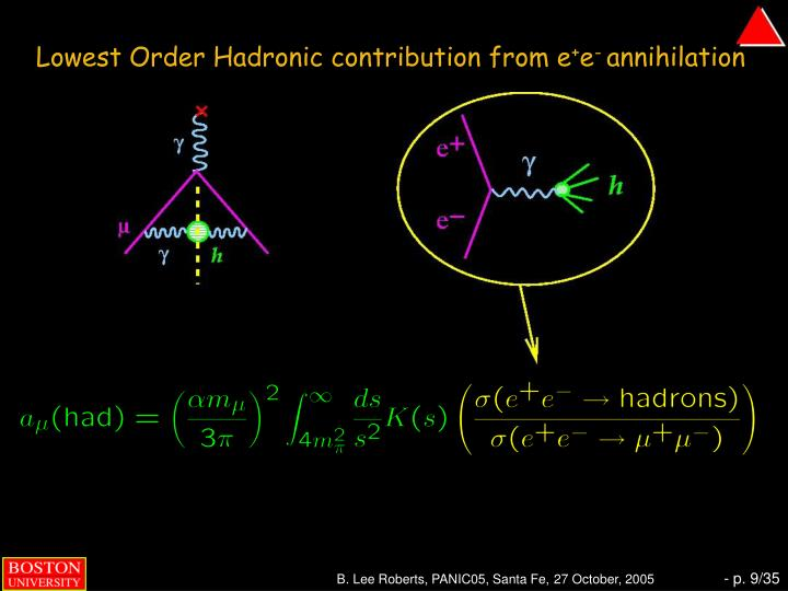 Lowest Order Hadronic contribution from e