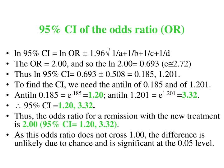 95% CI of the odds ratio (OR)