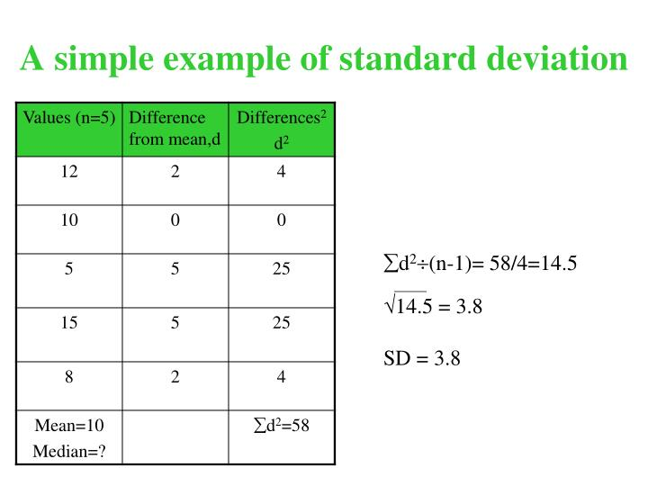A simple example of standard deviation
