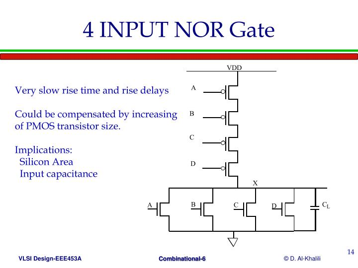 Ppt - Section 6 Digital Combinational Circuits Powerpoint Presentation