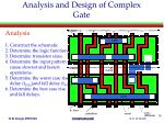 analysis and design of complex gate