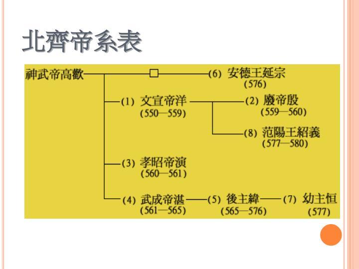 北齊帝系表