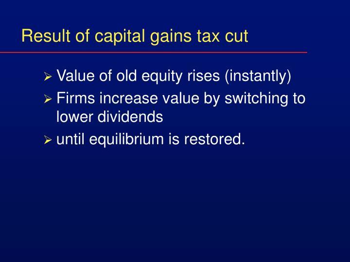 Result of capital gains tax cut