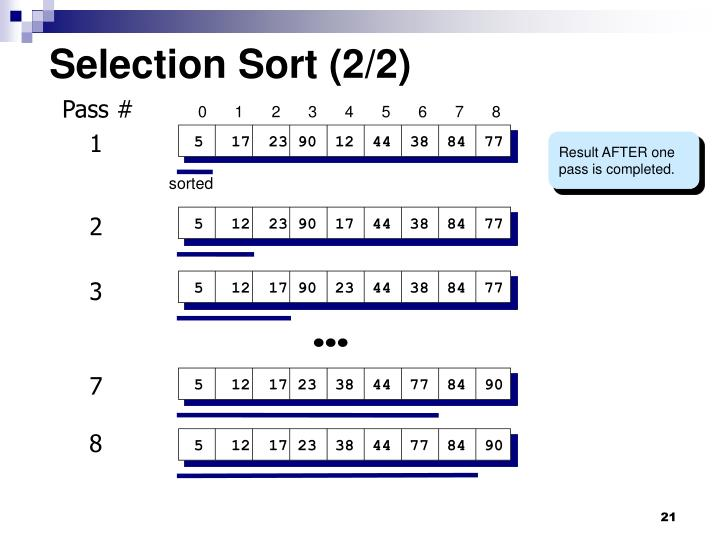 Selection Sort (2/2)
