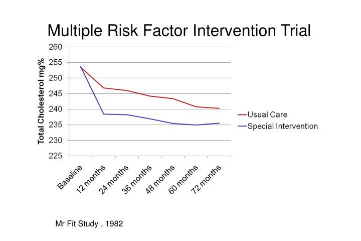 Multiple Risk Factor Intervention Trial