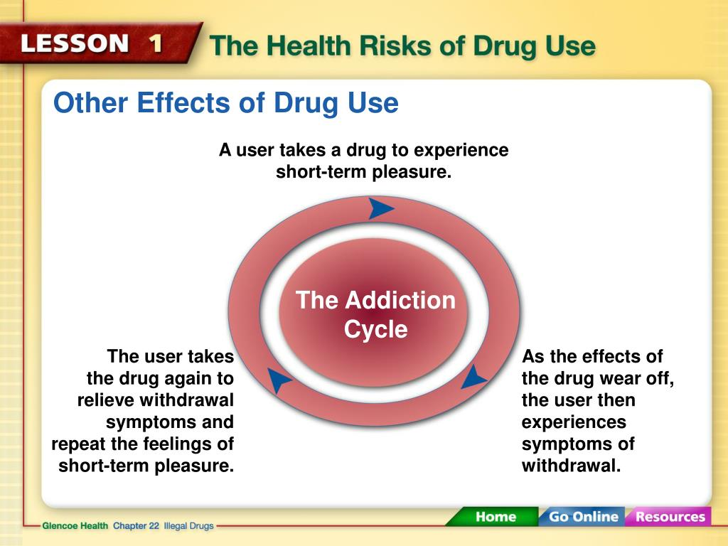 PPT - The Health Risks of Drug Use (2:49) PowerPoint
